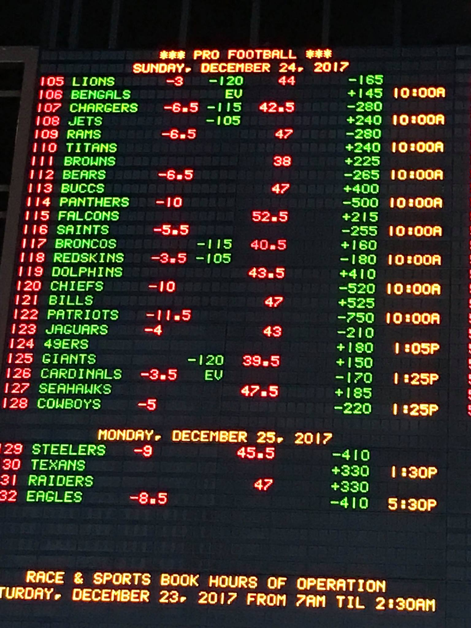 Photograph of sportsbook december 24 2017