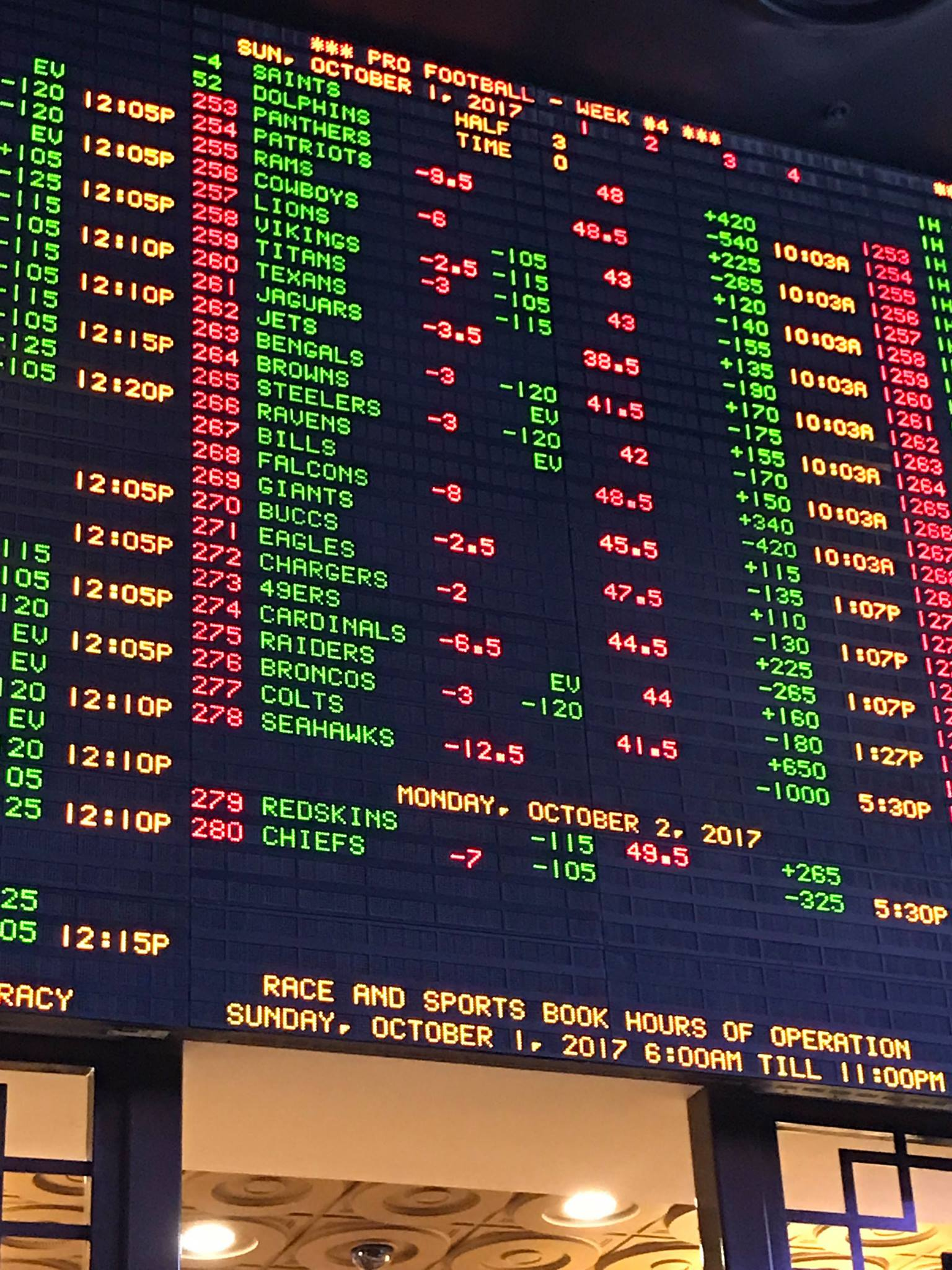 Picture of betting odds at Caesars sportsbook